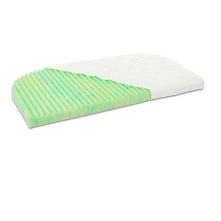 babybay-patja Erittäin raikas aalto mukavuudelle / Boxspring Comfort green