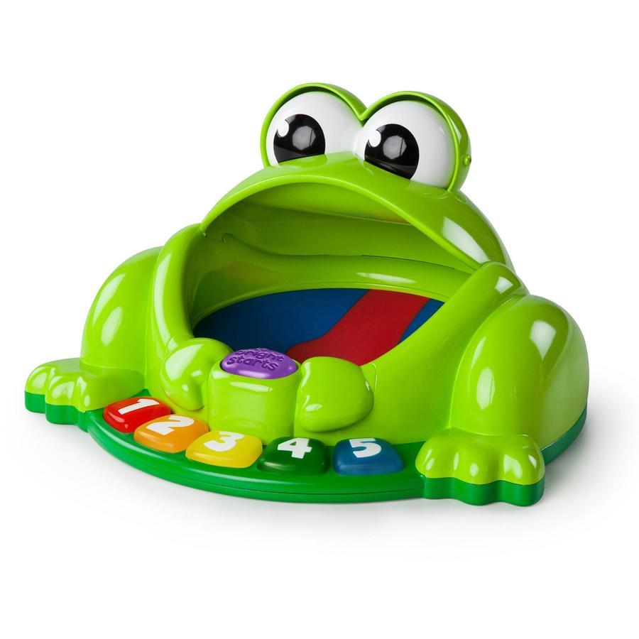 B right  Starts Pallo sylkevä sammakko