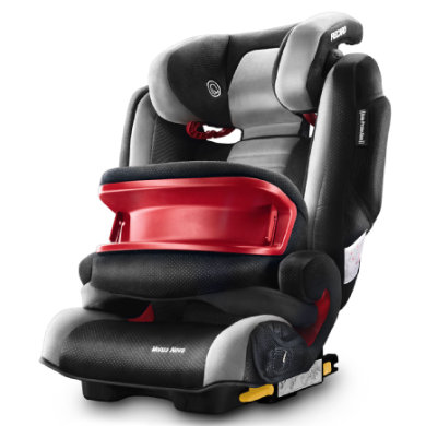 Recaro Monza Nova Seatfix IS Graphite
